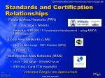 standards and certification relationships