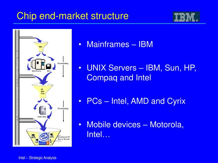Chip end market structure