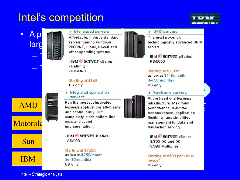Intel's competition