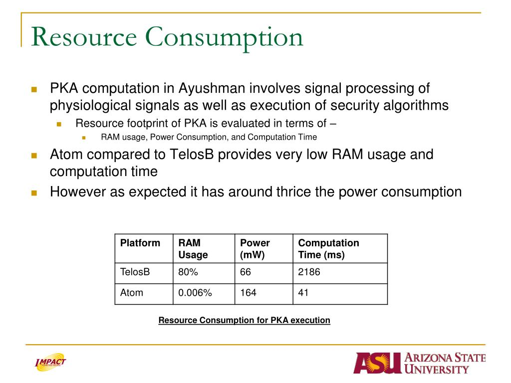 Resource Consumption