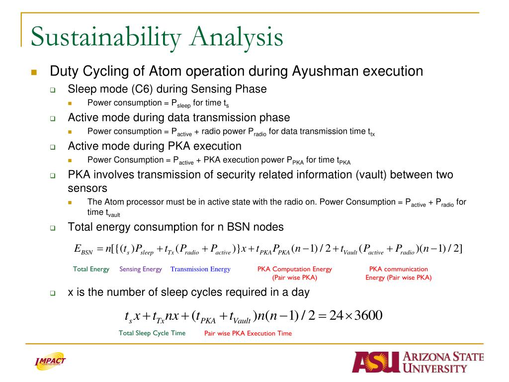 Sustainability Analysis