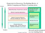 framework for discussion the building blocks of mobile computing and wireless communications
