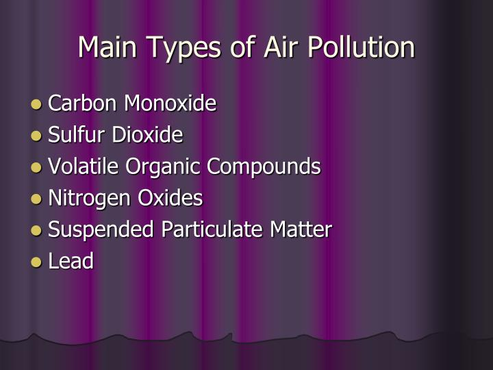 Main Types of Air Pollution