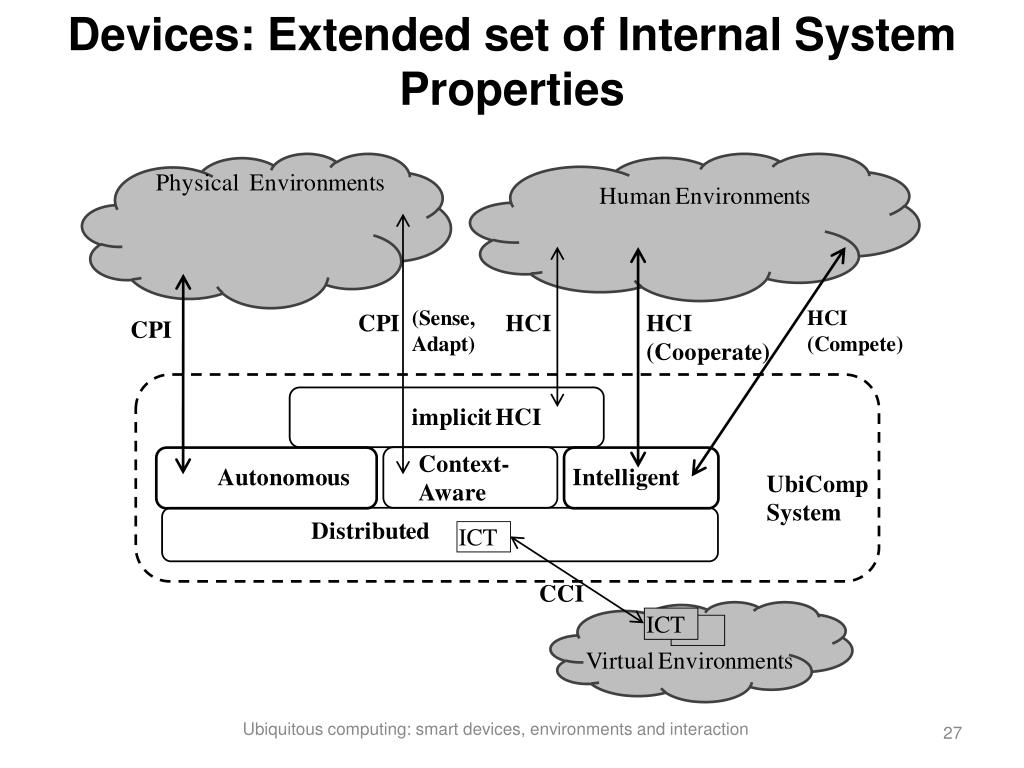 Devices: Extended set of Internal System Properties