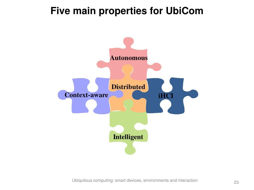 Five main properties for UbiCom