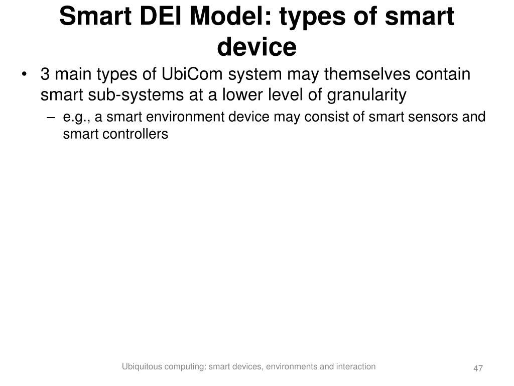Smart DEI Model: types of smart device