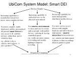 ubicom system model smart dei46