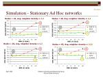 simulation stationary ad hoc networks