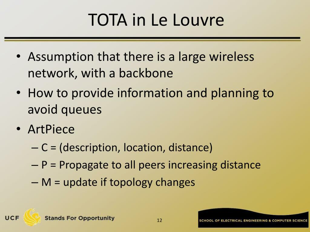 TOTA in Le Louvre