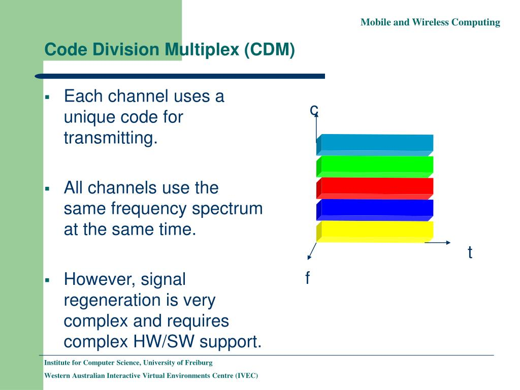 Each channel uses a unique code for transmitting.