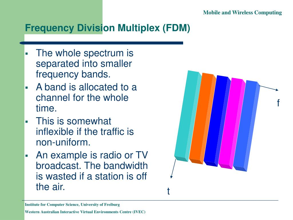 The whole spectrum is separated into smaller frequency bands.