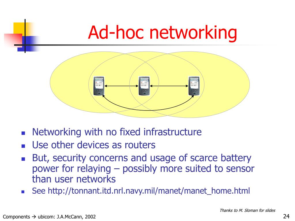 Networking with no fixed infrastructure