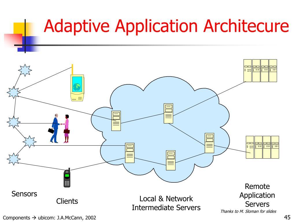 Adaptive Application Architecure