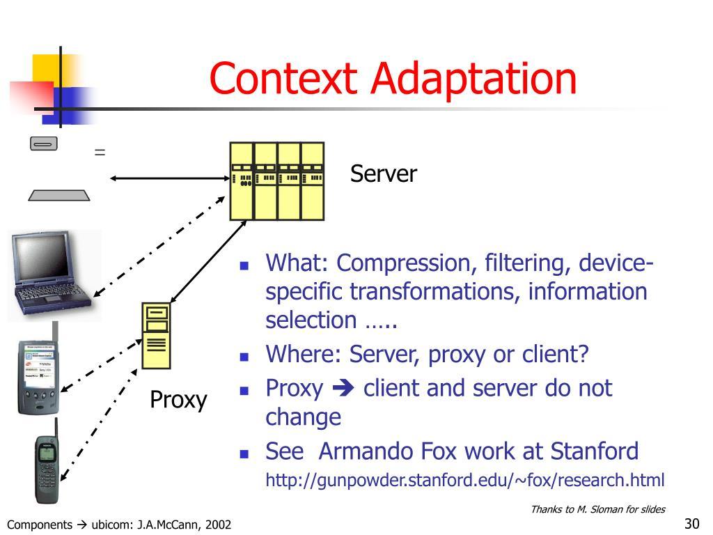 Context Adaptation