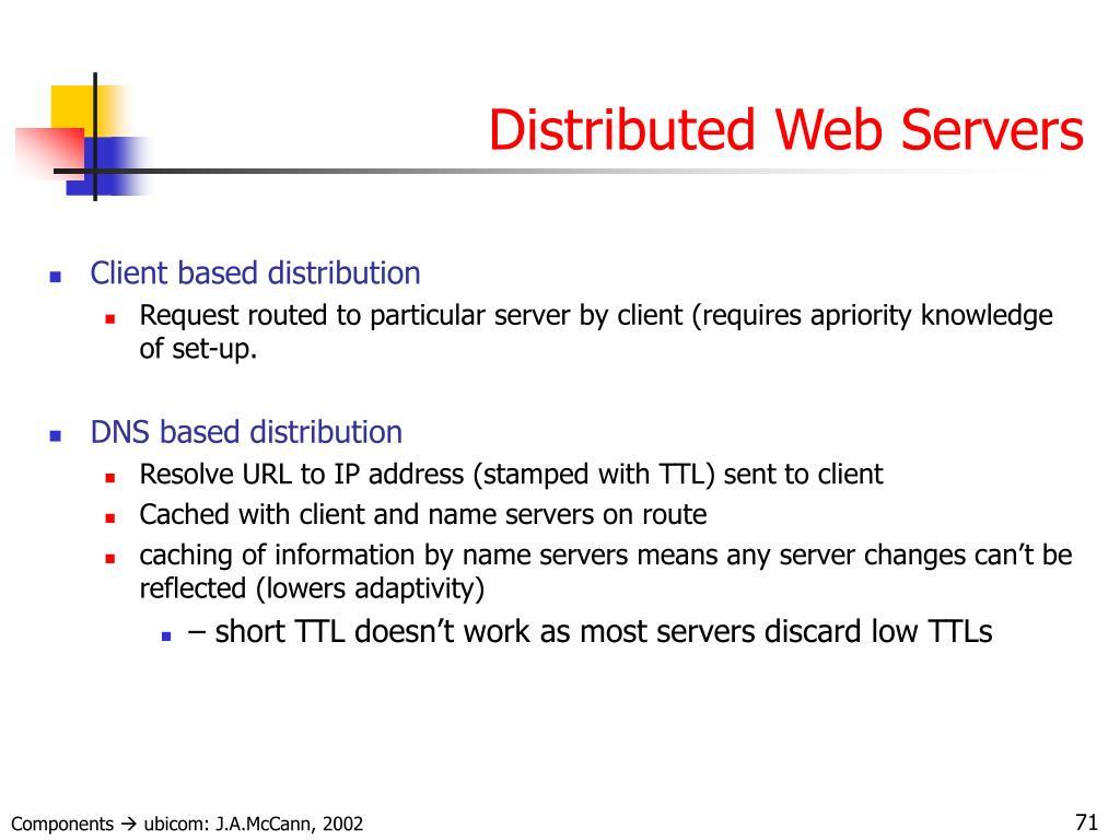 Distributed Web Servers
