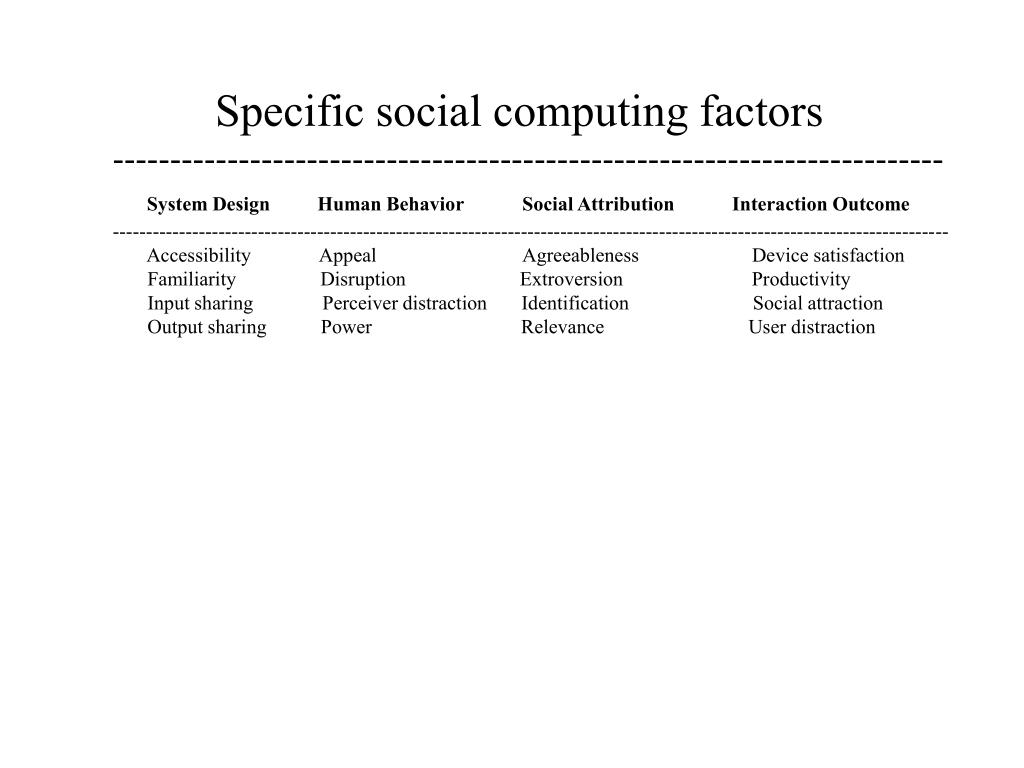 Specific social computing factors