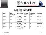 laptop models