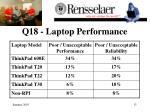 q18 laptop performance