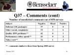 q37 comments cont