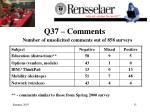 q37 comments