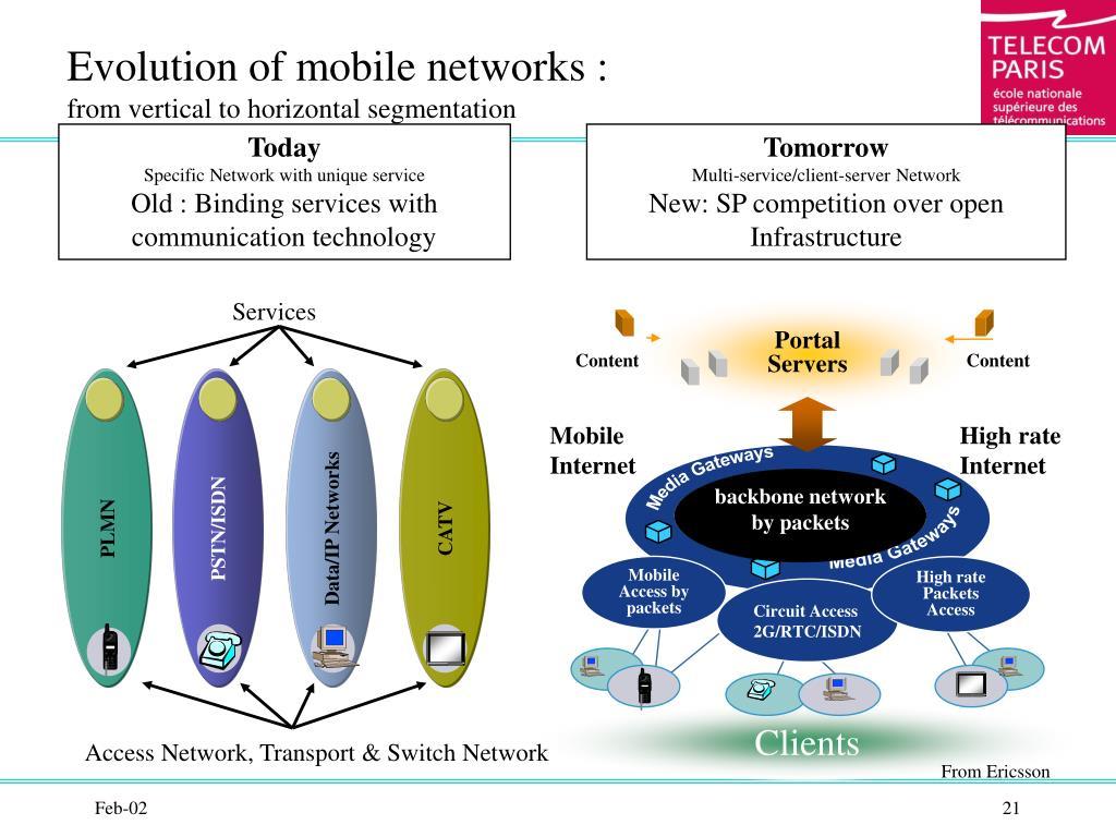 Evolution of mobile networks :