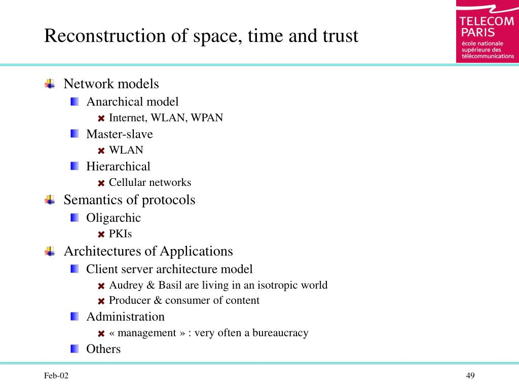 Reconstruction of space, time and trust