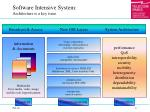 software intensive system architecture is a key issue