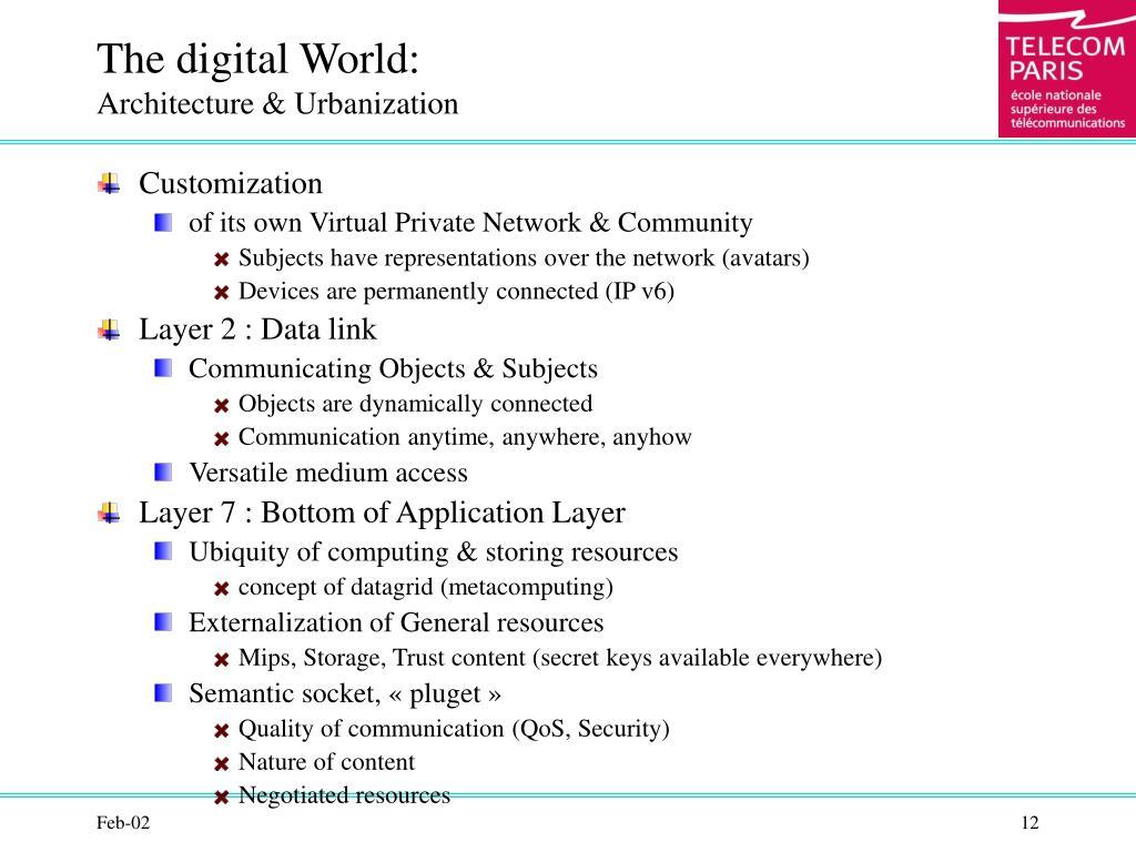 The digital World: