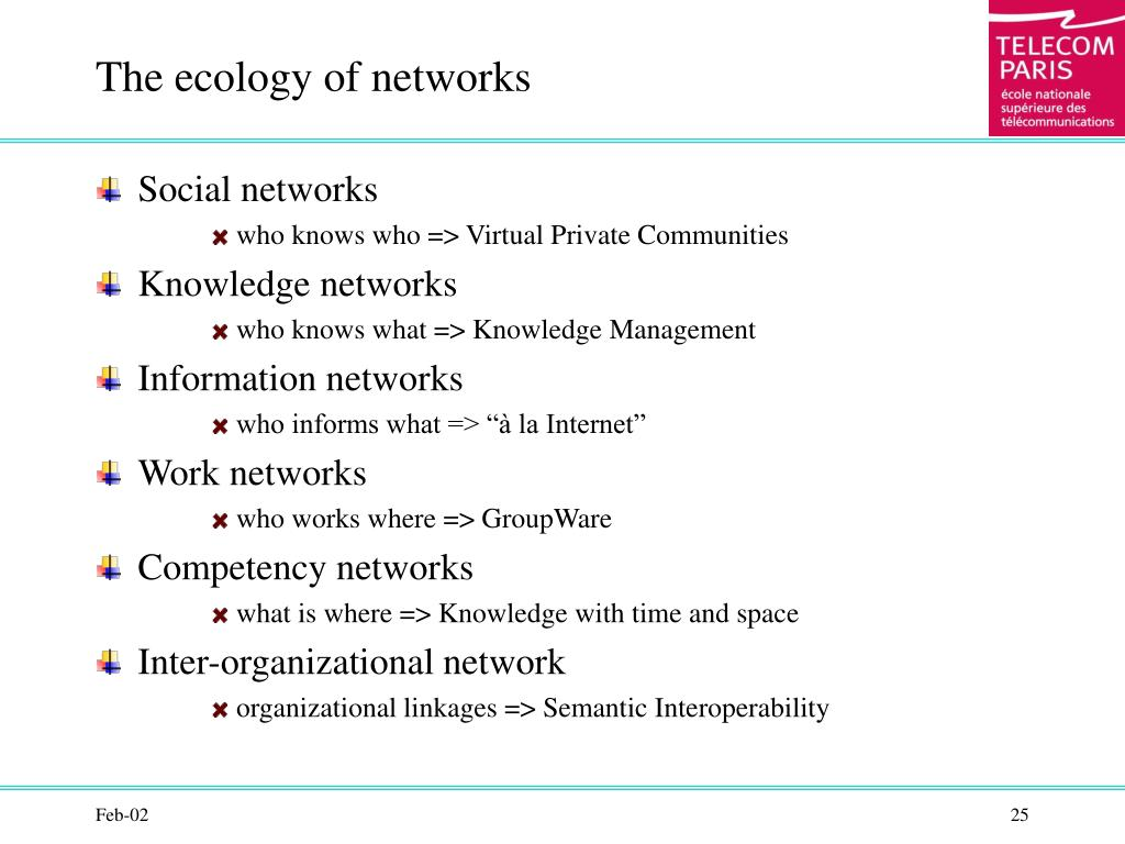 The ecology of networks