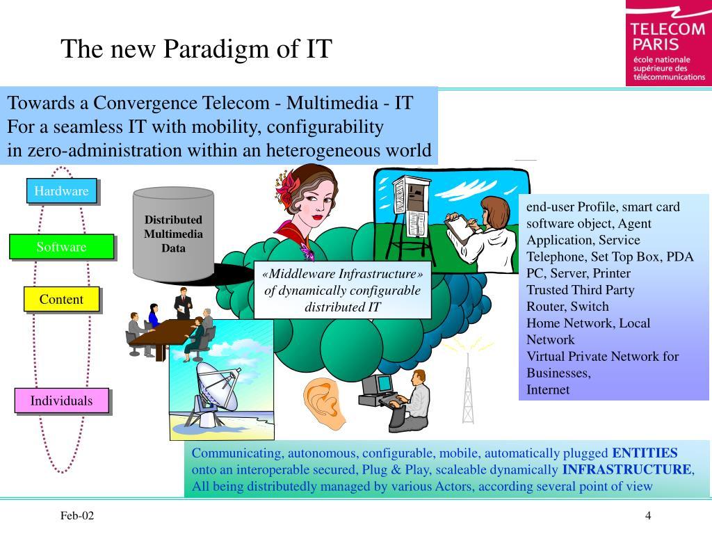 The new Paradigm of IT