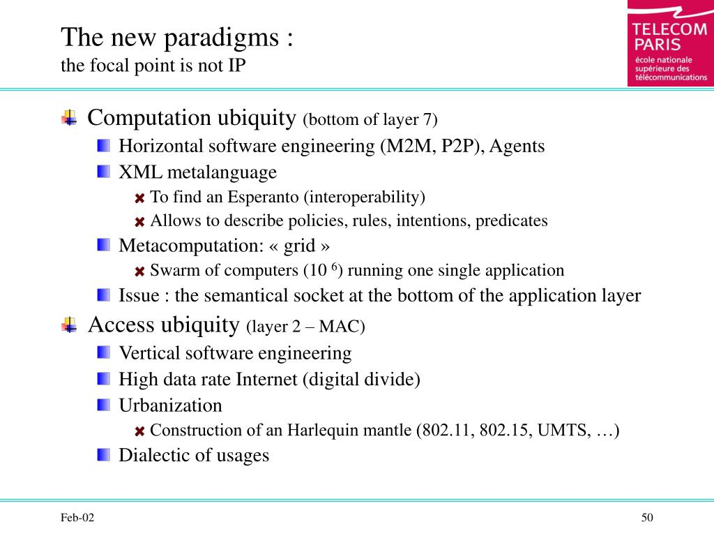The new paradigms :