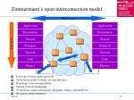 zimmermann s open interconnection model
