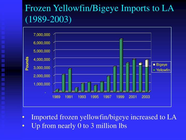 Frozen Yellowfin/Bigeye Imports to LA (1989-2003)