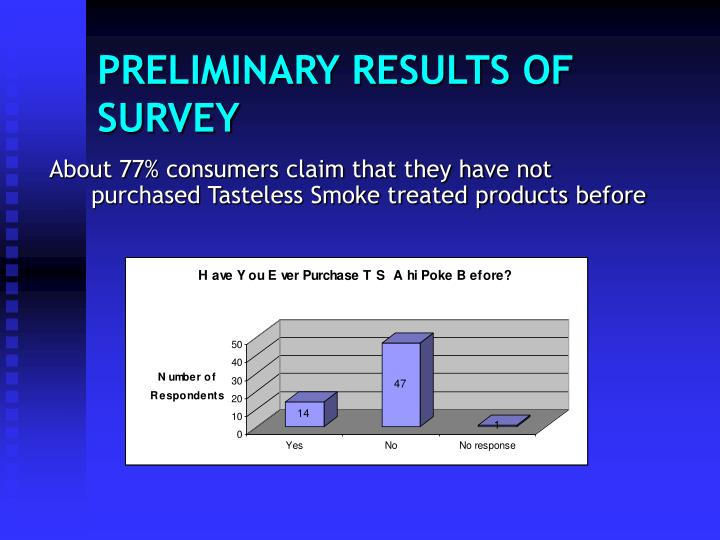 PRELIMINARY RESULTS OF SURVEY