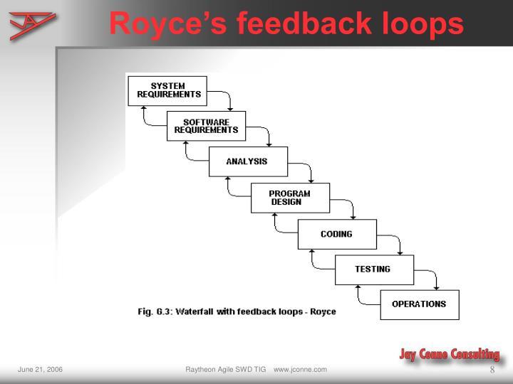 Royce's feedback loops
