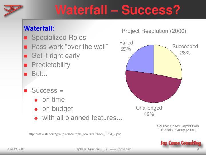 Waterfall – Success?