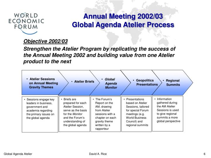 Annual Meeting 2002/03