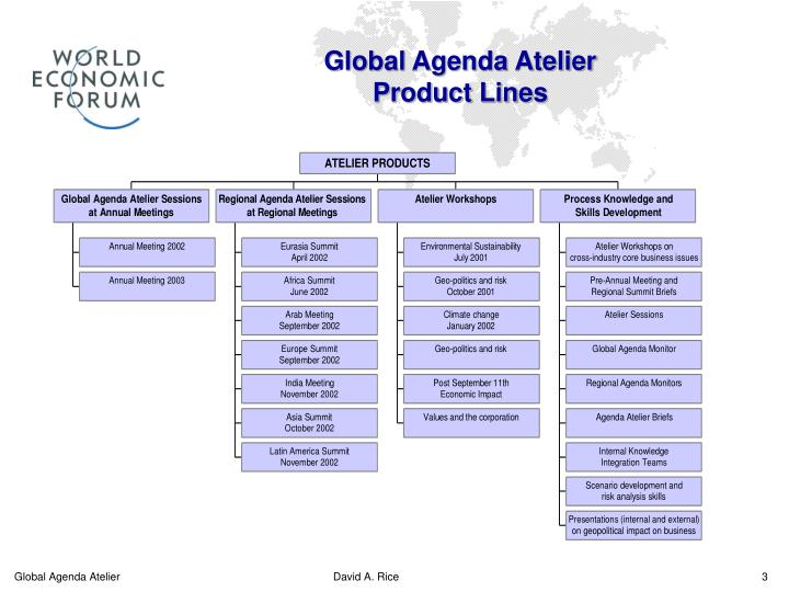 Global agenda atelier product lines