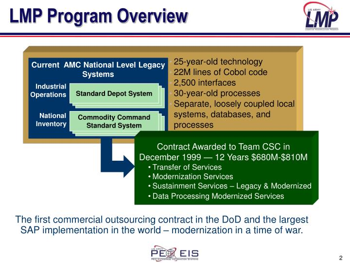 process of modernization Cross-functional teams to spearhead modernization, says mccarthy by david vergun, army news service october 13, 2017 share on.