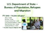 u s department of state bureau of population refugees and migration