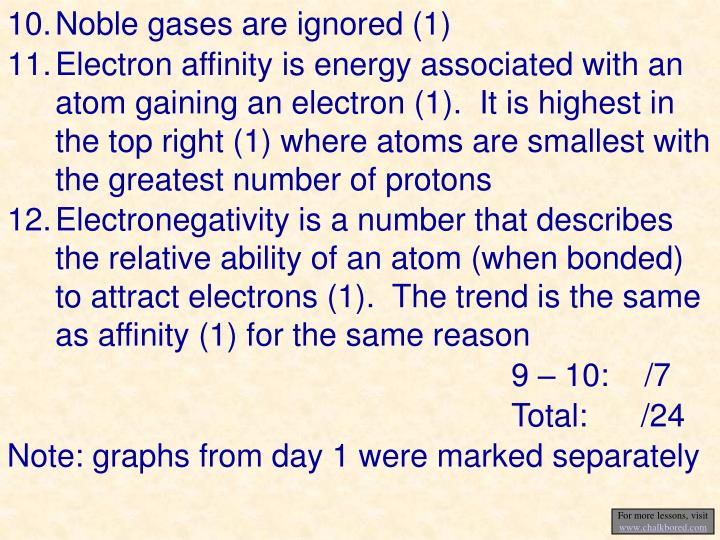 Noble gases are ignored (1)