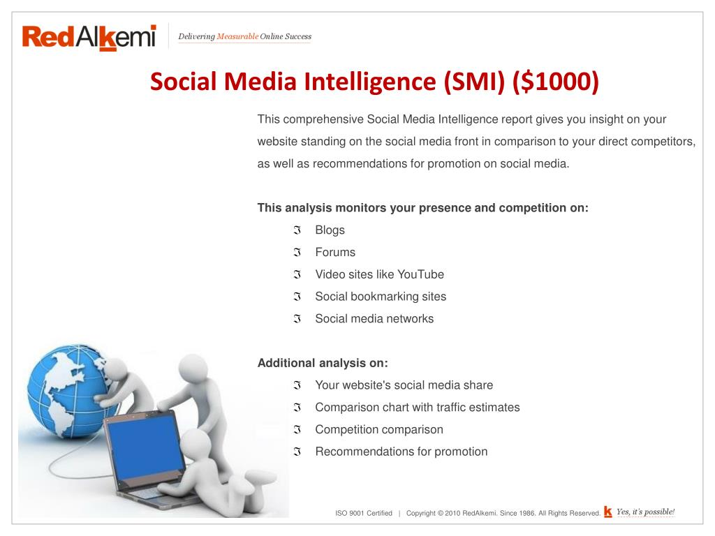 Social Media Intelligence (SMI) ($1000)