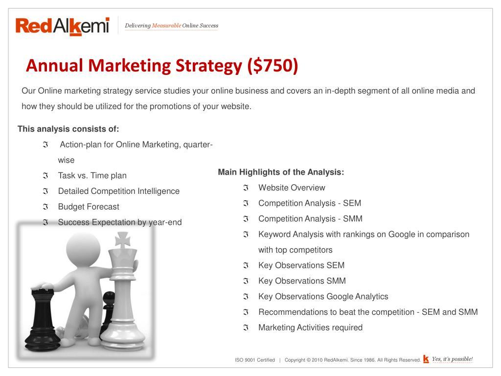 Annual Marketing Strategy ($750)