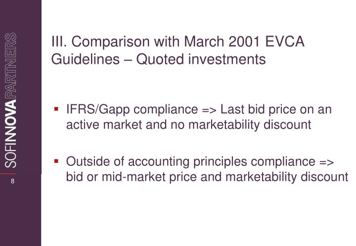 IFRS/Gapp compliance => Last bid price on an active market and no marketability discount