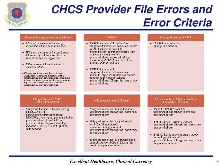 CHCS Provider File Errors and Error Criteria