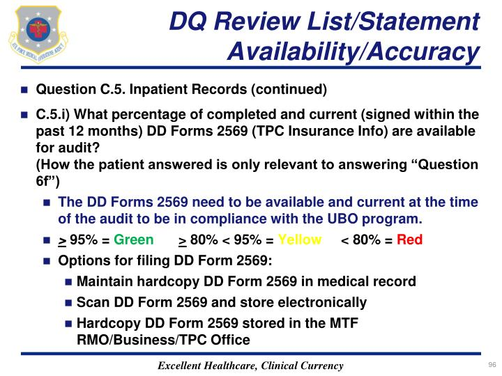 DQ Review List/Statement