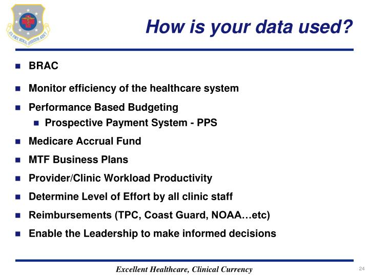 How is your data used?