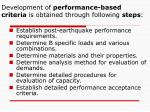 development of performance based criteria is obtained through following steps