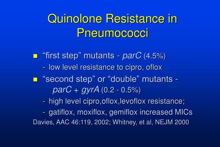 Quinolone Resistance in Pneumococci