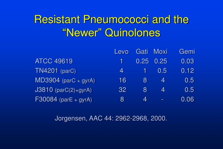 "Resistant Pneumococci and the ""Newer"" Quinolones"